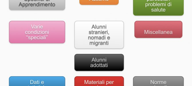 Materiali Autismo e BES sito USR Emilia-Romagna